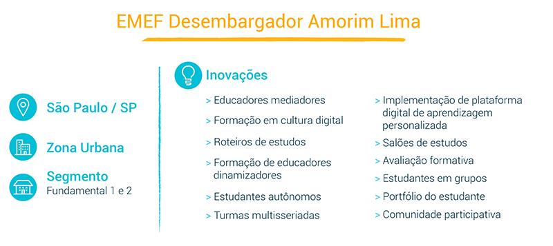 São Paulo/SP Zona Urbana Segmento Fundamental 1 e 2 Inovações - Educadores Mediadores - Formação em Cultura Digital - Formação de educadores dinamizadores - Estudantes autônomos - Roteiro de estudos - Turmas multisseriadas - Implementação de Plataforma Digital de Aprendizagem Personalizada - Salões de Estudos - Avaliação Formativa - Estudantes em Grupos - Portfólio do Estudante - Comunidade Participativa