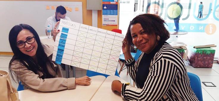 Duas professoras, sentadas em uma mesa, seguram juntas um cartaz de atividade realizada durante o Encontro de Integração.