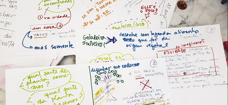 Na imagem há vários papeis escritos com canetinhas coloridas