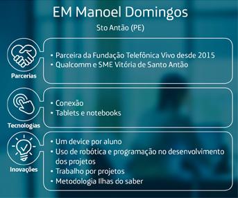 info_STO ANTAO_vale3