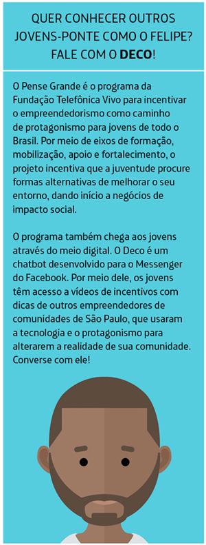 Imagem em fundo azul traz explicações sobre o chatbot Deco, que dá dicas sobre vídeos com empreendedores sociais.