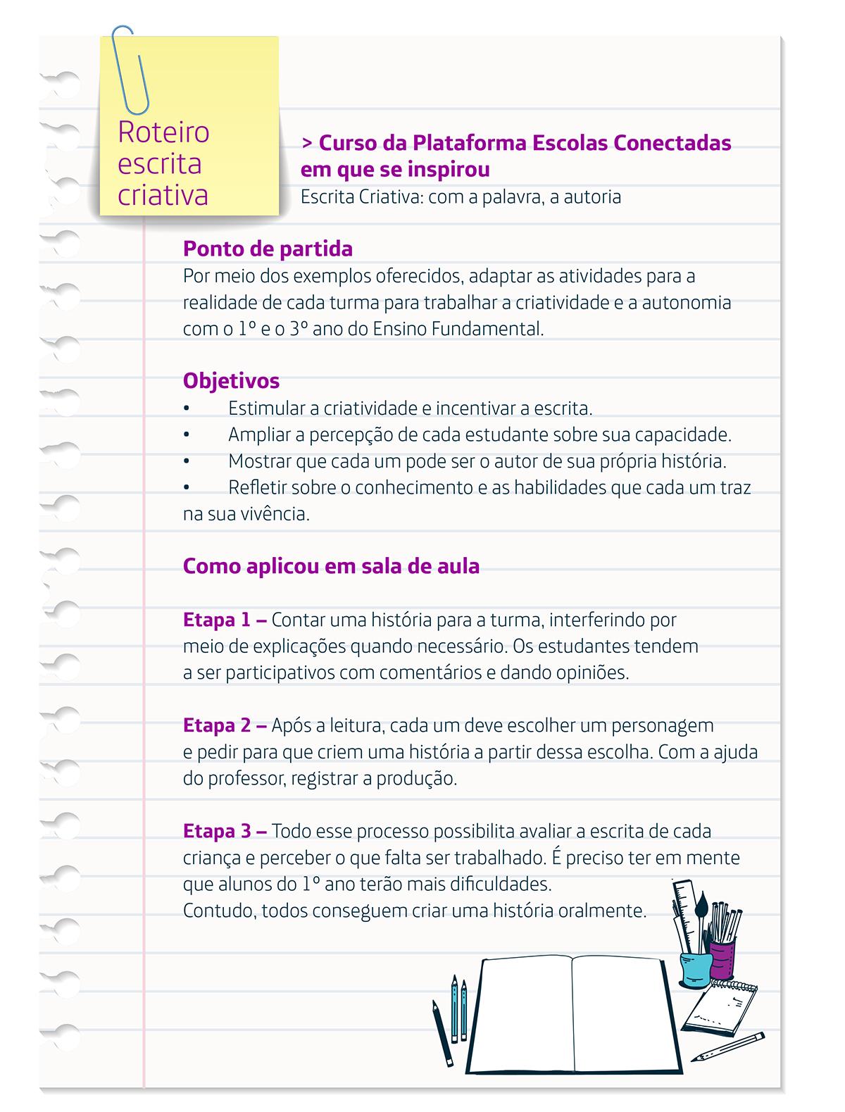 Infográfico mostra o roteiro de aula da professora sobre escrita criativa
