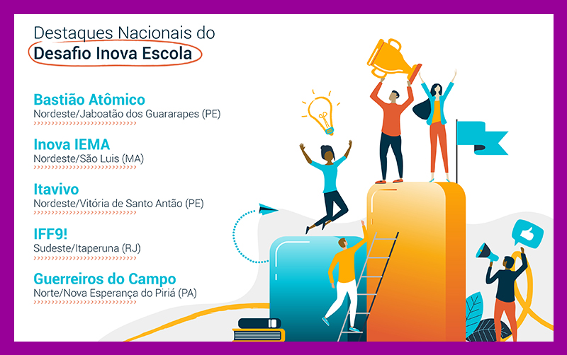 Infográfico traz os vencedores dos Destaques Nacionais do Desafio Inova Escola: Bastião atômico (Nordeste) Inova IEMA (Nordeste) Itavivo (Nordeste) IFF9! (Sudeste) Guerreiros do campo (Norte)