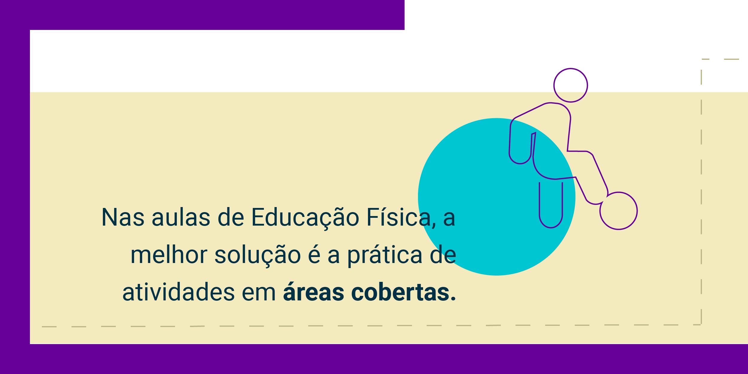 Imagem com a frase Nas aulas de Educação Física, a melhor solução é a prática de atividades em áreas cobertas.