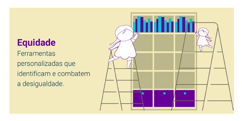 Equidade: ferramentas personalizadas que identificam e combatem a desigualdade.