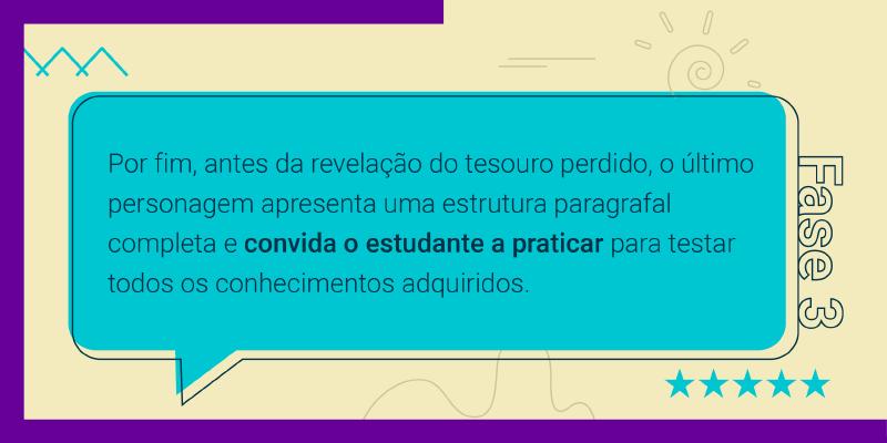 Fase 3 → Por fim, antes da revelação do tesouro perdido, o último personagem apresenta uma estrutura paragrafal completa e convida o estudante a praticar para testar todos os conhecimentos adquiridos.